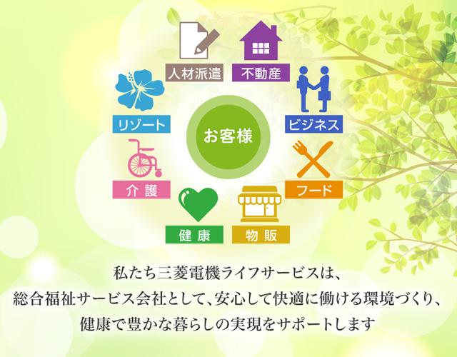 三菱電機健康保険組合 - 三菱電機 Mitsubishi ...